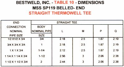 Straight thermowell tee dimensions - Stainless Steel, Copper Nickel
